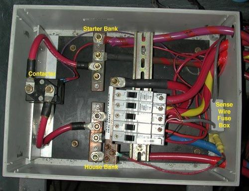 bus-bar-bo-500x500 A Sub Panel Breaker Box Wiring Diagram Automotive on