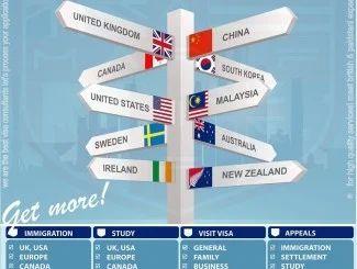 Russia Work Permit and Australia Entry 600 Visa Travel