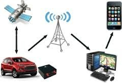 Gps Tracking Systems >> Gps Tracking System Global Positioning System Tracking System