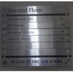 Building Directory Signage