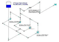 Piping Network Analysis