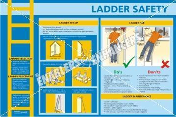 Safety Posters - Posters On Ergonomics Manufacturer from Mohali