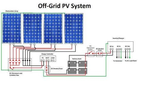 Surprising Luminous Off Grid Solar System Capacity 2 Kw Rs 150000 Kilowatt Wiring Database Liteviha4X4Andersnl