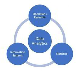 SPSS Data Analysis Services