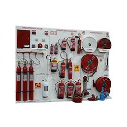 Fire Fighting Equipment Kit