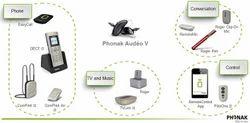 Phonak Accessories