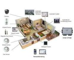 Smart Home Security And Control System
