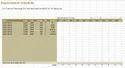 Depreciation Schedules Work