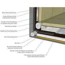 Acoustics Flooring