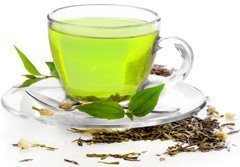 Green Tea Testing Services