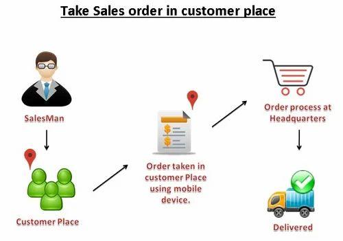 Retail Pos Supply Chain