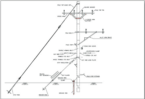 pole line diagram   17 wiring diagram images