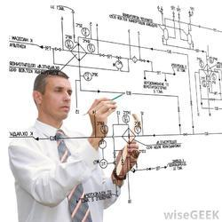 Process Engineering Course