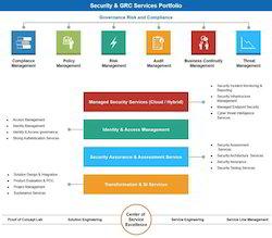 Data Security Management Service