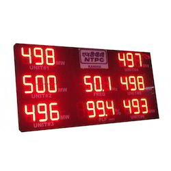 Digital Mega Watt Indicators