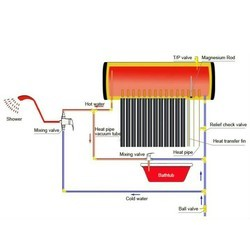 Two Hundred Liter Solar Water Heater