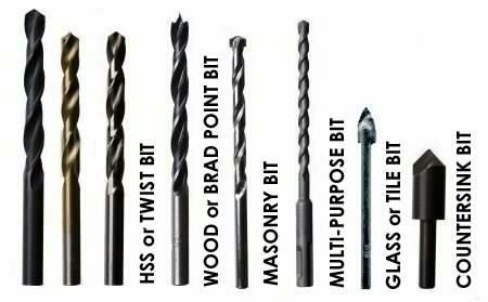 All Types Of Drill Bits Rohit Enterprises Manufacturer