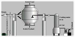 Double Cone Vacuum Dryer Unit