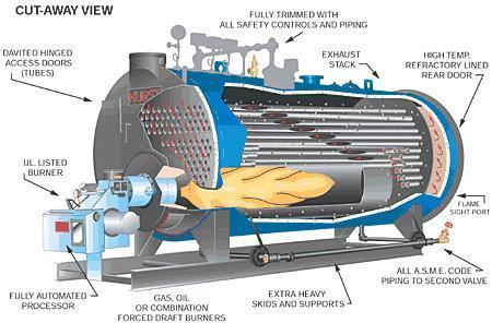 Ibr Boiler And Hot Water System - Nupur Industrial Boilers Pvt. Ltd ...