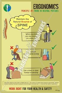 Safety Posters Posters On Ergonomics Manufacturer From