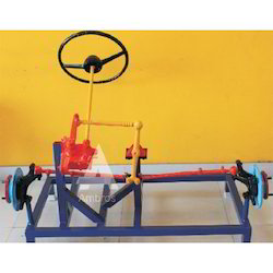 Roller Type Steering System