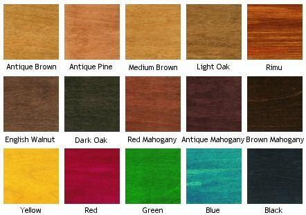 Nitin Dye Chem Wood Dye, Nitin Dye Chem Pvt  Ltd  | ID: 10519517348