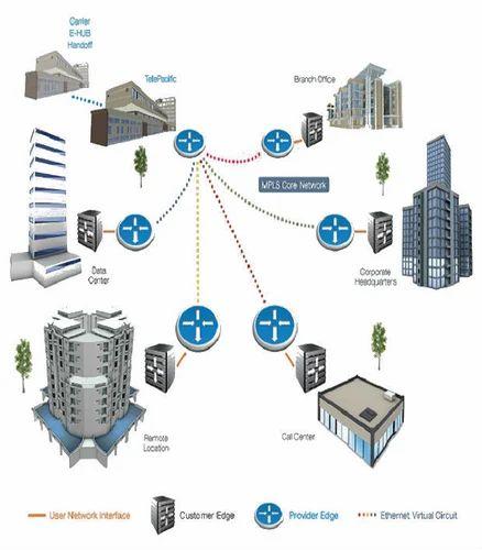 Isdn Pri Line Airtel Tata In Gurgaon By Excel Tele Tech Services