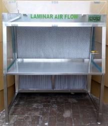 Laminar Air Flow Hood Validation Service
