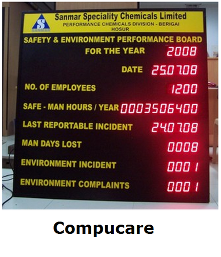 Rectangle Safety Amp Environment Performance Display Id