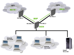 Wireless Internet Service Provider in Surat, बिना तार