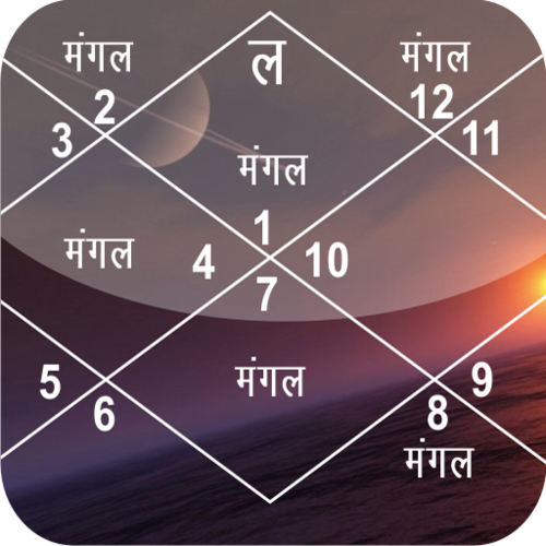Male Manglik Dosh Astrology Solutions, Rs 500 /piece Shree ...
