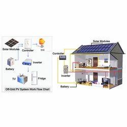 Merveilleux Solar System Designing Services