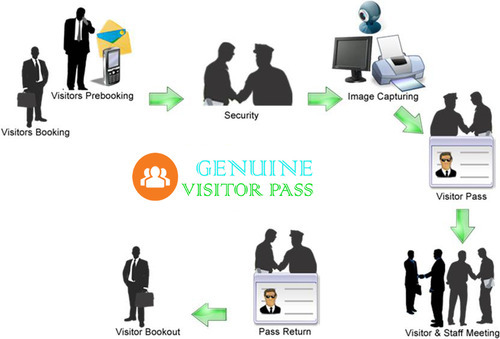 Customized Software - GST Inventory Billing Software Service