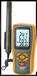 Digital Humidity and Temperature Meter