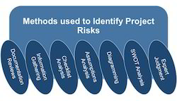 Risk Documents Reports