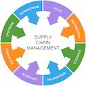 Electronic Manufacturing Supply Chain