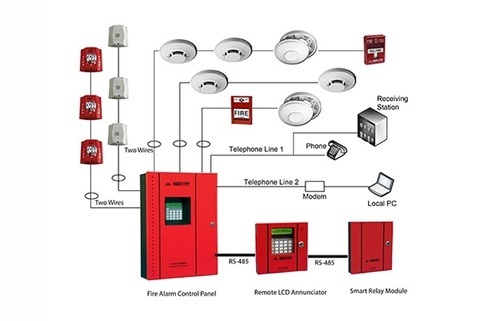 Plastic Red Fire Alarm System  Rs 1000   Piece  Tech