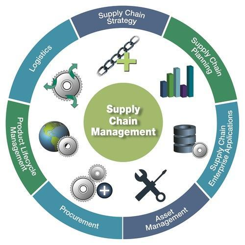 supply chain Supply chain and logistics management made easy: methods and applications for planning, operations, integration, control and improvement, and network design.