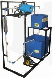 Flow Using Electro Magnetic Flow Meter Trainer Kits