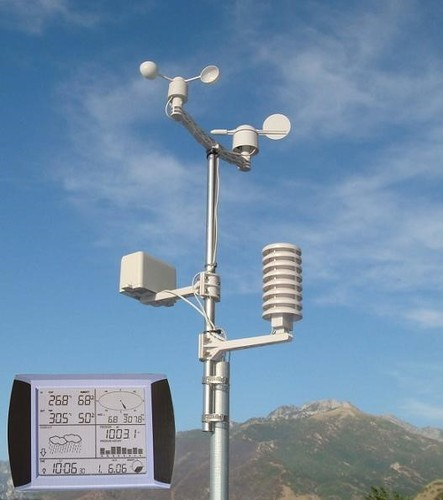 Climate Monitoring System : Weather monitoring system meteorological