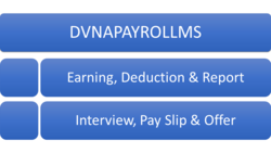 Online/Offline Payroll Management Software, For Windows