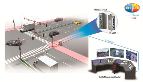 Microprocessor Based Road Traffic Signal Controller