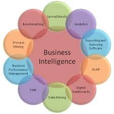 Business Intelligence Services