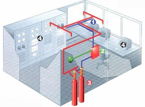 Data Center Server Room Fm 200 Novac 1230 Amp Gas Based