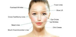 Fine Lines And Wrinkle Treatment