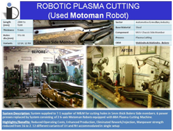 Used Robots Commissioning & On Site Programming