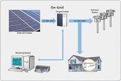 Solar Power Plants In Jodhpur Rajasthan Suppliers