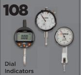 Dial Indicators