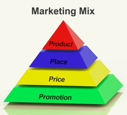 Marketing Strategy Services, Open