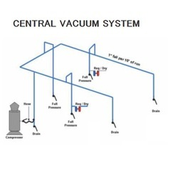 Central Vacuum Systems In Delhi Suppliers Dealers
